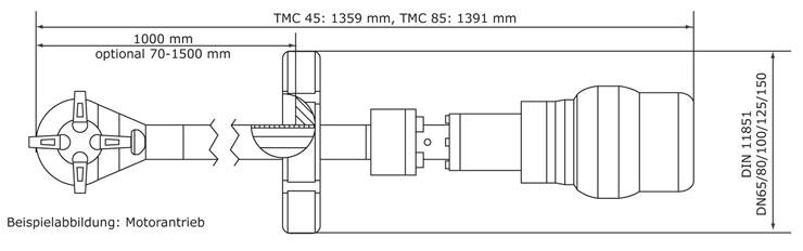 GEA Breconcherry TMC 45/85 Abmessungen