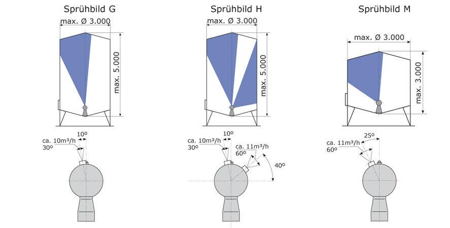 GEA Breconcherry Spruebild-2B-G-H-M