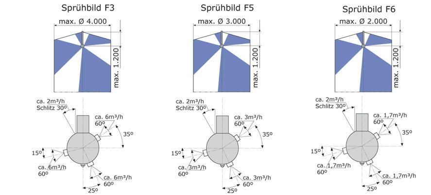 GEA Breconcherry Spruebild-2E-F3-F5-F6